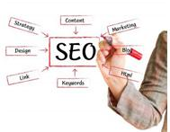 SEO Services- Page One of Google For R650 A Month